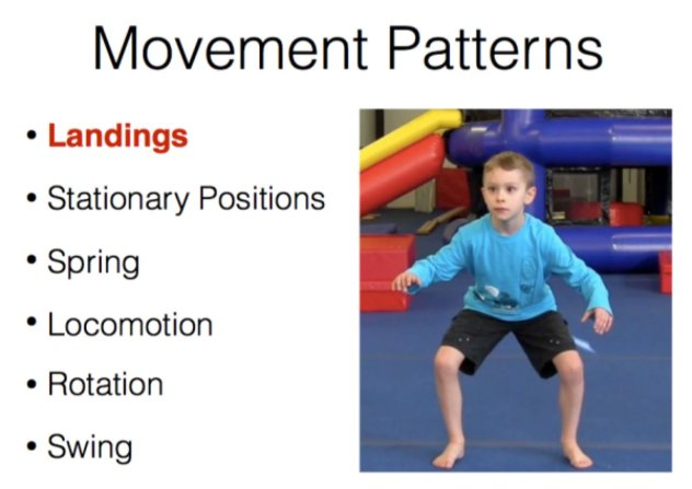 movement-patterns-2